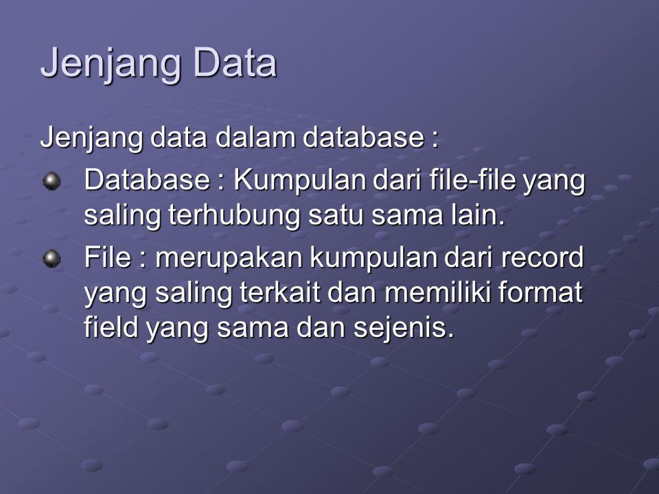 Jenjang Data Jenjang data dalam database :