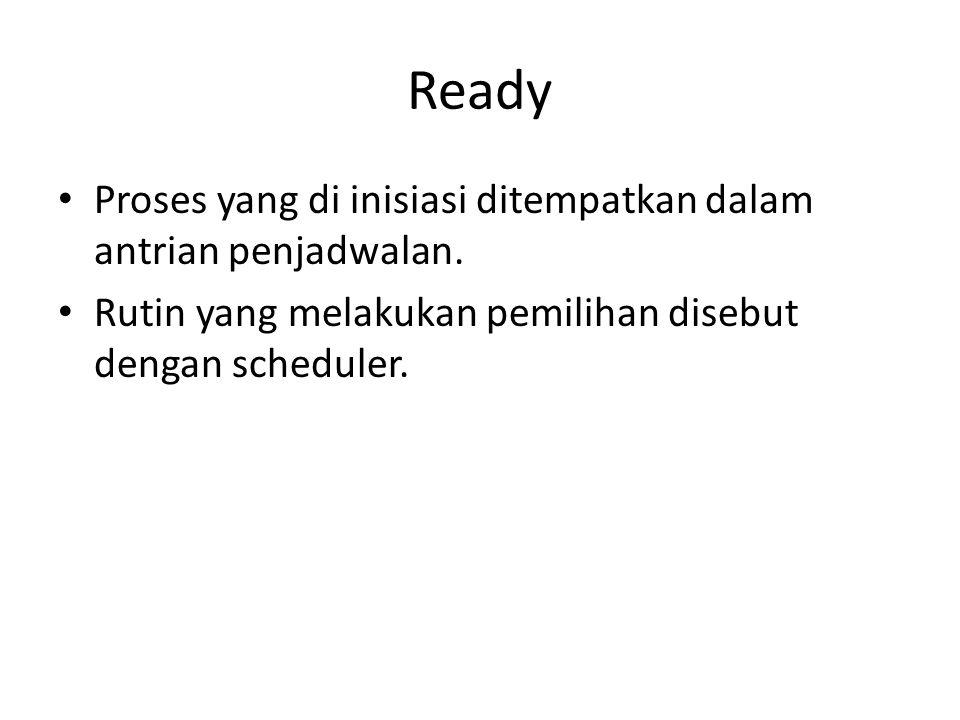 Ready Proses yang di inisiasi ditempatkan dalam antrian penjadwalan.