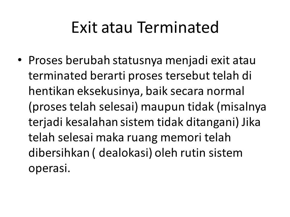 Exit atau Terminated