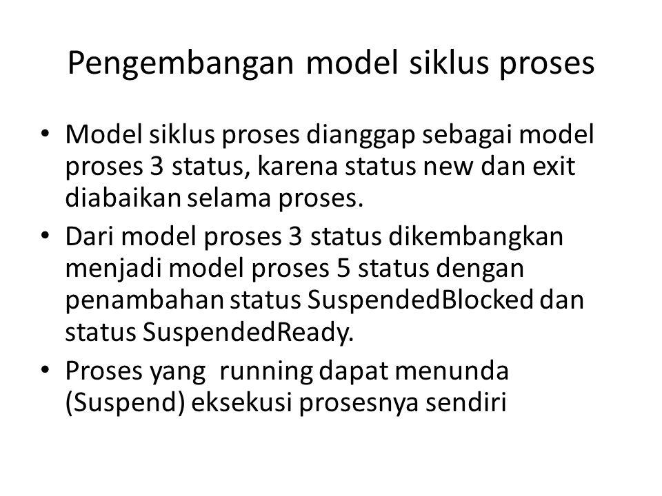 Pengembangan model siklus proses