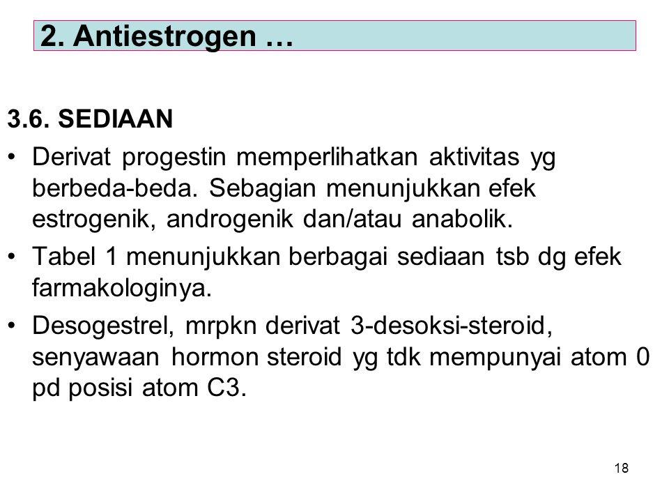 2. Antiestrogen … 3.6. SEDIAAN