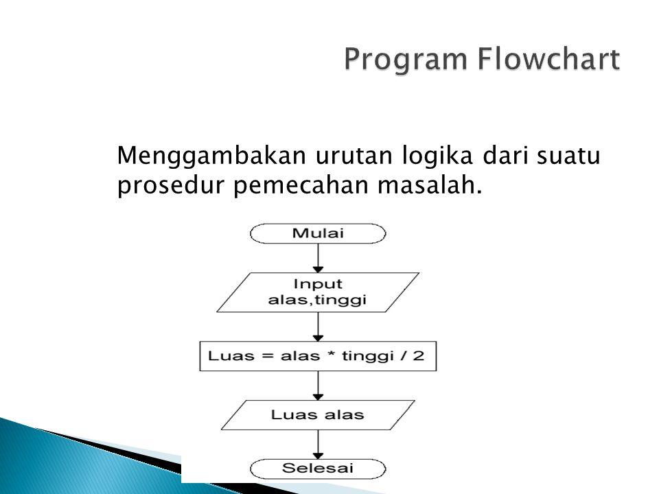 Program Flowchart Menggambakan urutan logika dari suatu prosedur pemecahan masalah.