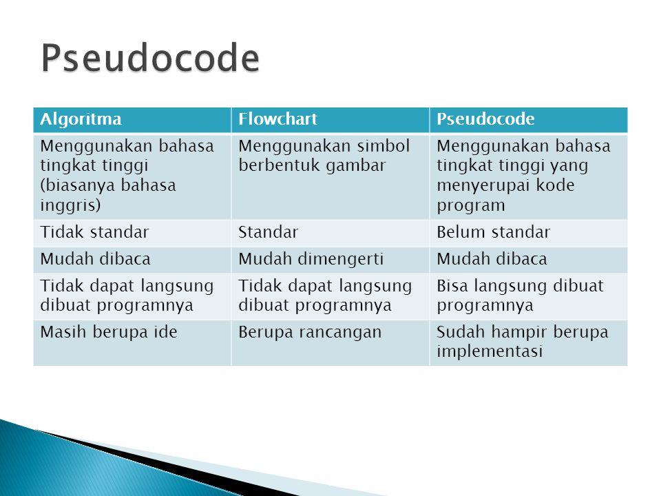 Pseudocode Algoritma Flowchart Pseudocode
