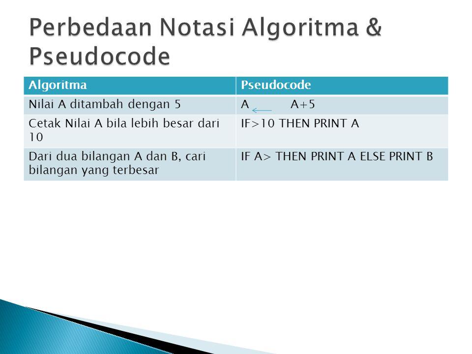 Perbedaan Notasi Algoritma & Pseudocode