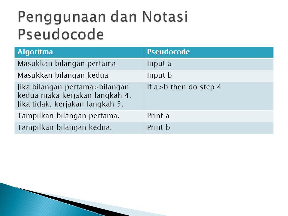 Penggunaan dan Notasi Pseudocode