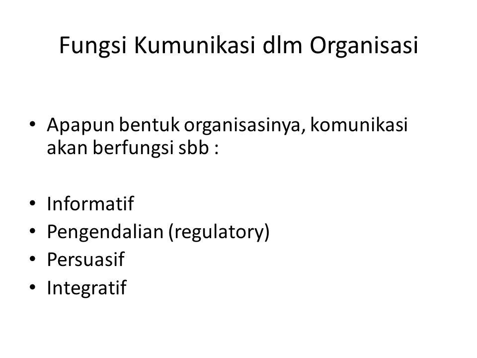Fungsi Kumunikasi dlm Organisasi
