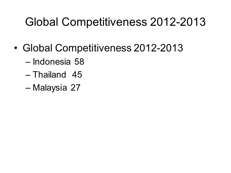 Global Competitiveness 2012-2013