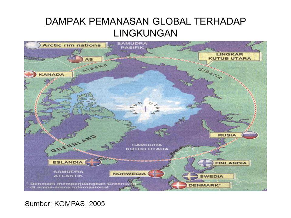 DAMPAK PEMANASAN GLOBAL TERHADAP LINGKUNGAN