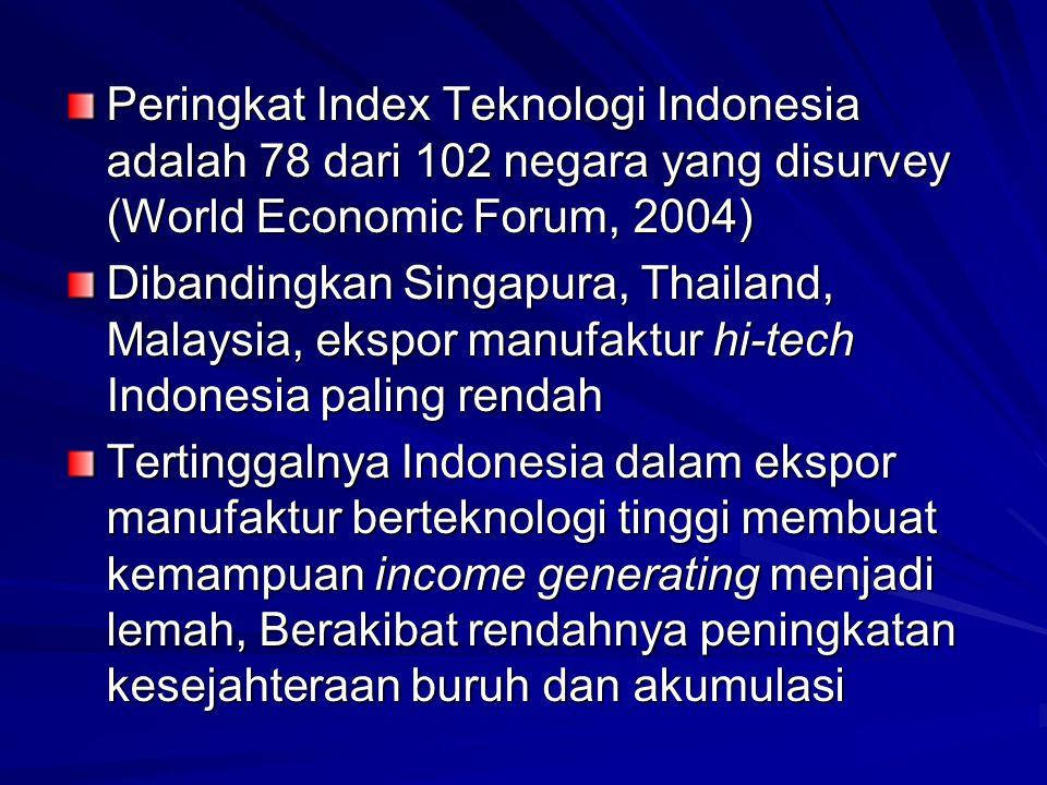 Peringkat Index Teknologi Indonesia adalah 78 dari 102 negara yang disurvey (World Economic Forum, 2004)