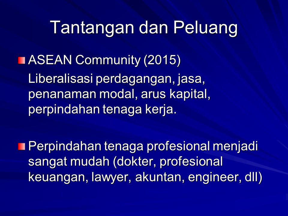 Tantangan dan Peluang ASEAN Community (2015)