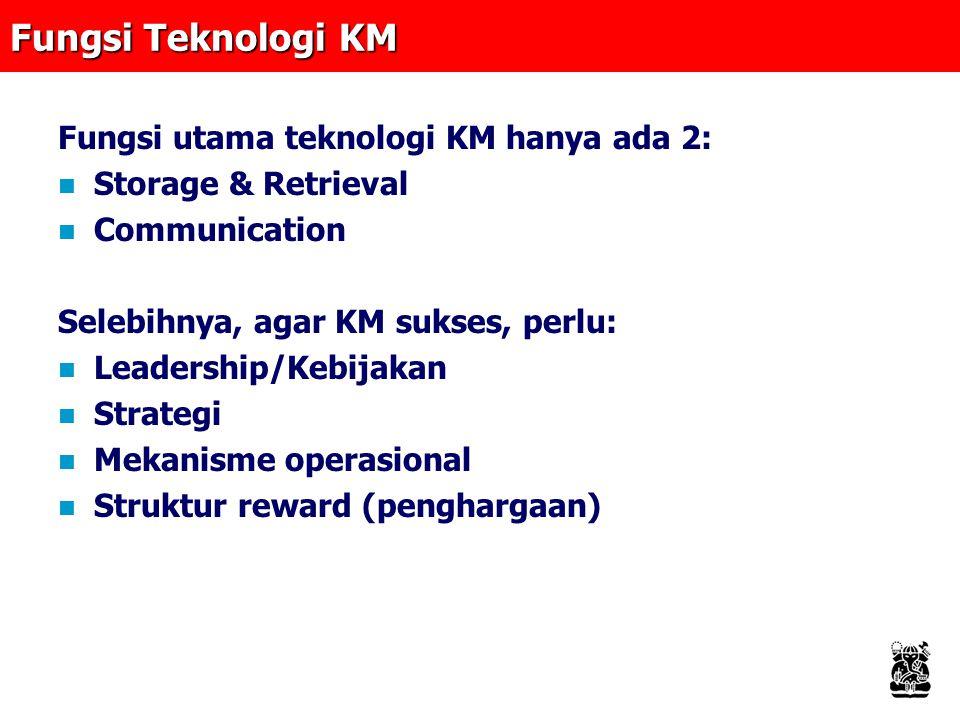 Fungsi Teknologi KM Fungsi utama teknologi KM hanya ada 2:
