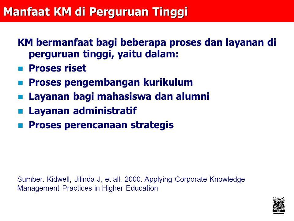 Manfaat KM di Perguruan Tinggi