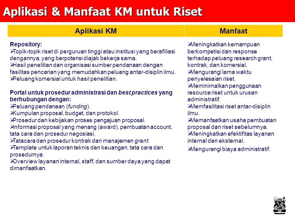 Aplikasi & Manfaat KM untuk Riset