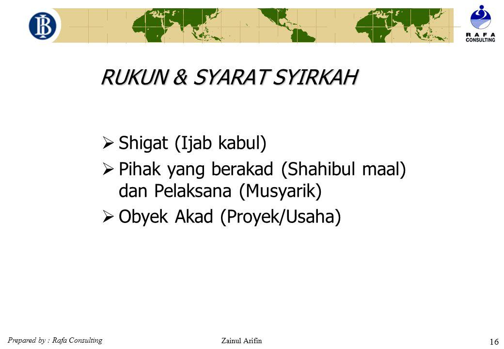 RUKUN & SYARAT SYIRKAH Shigat (Ijab kabul)