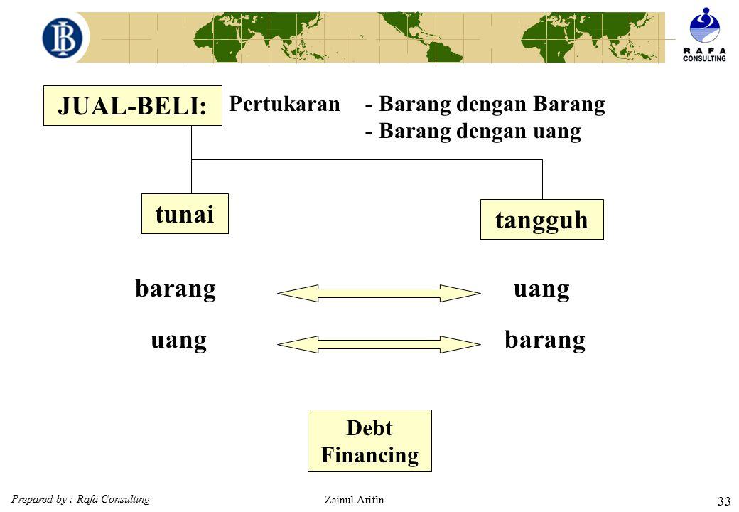 JUAL-BELI: tunai tangguh barang uang uang barang