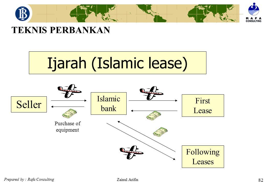 Ijarah (Islamic lease)