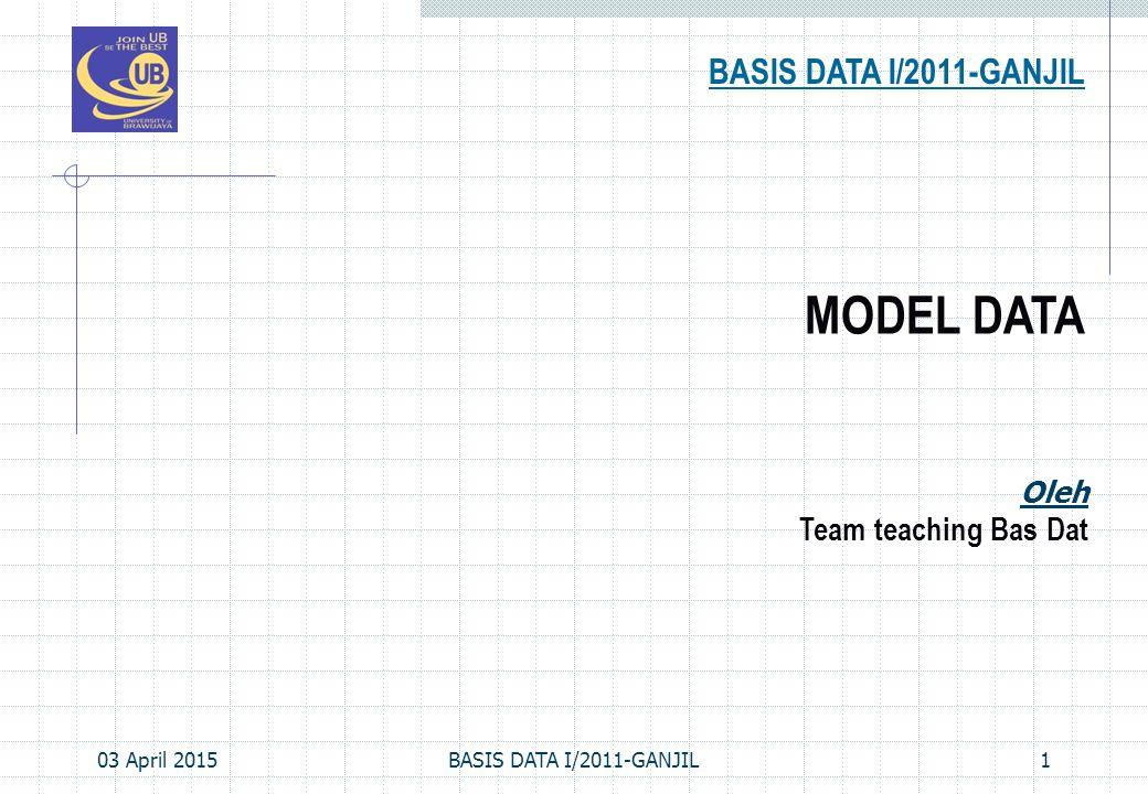 MODEL DATA BASIS DATA I/2011-GANJIL Team teaching Bas Dat Oleh