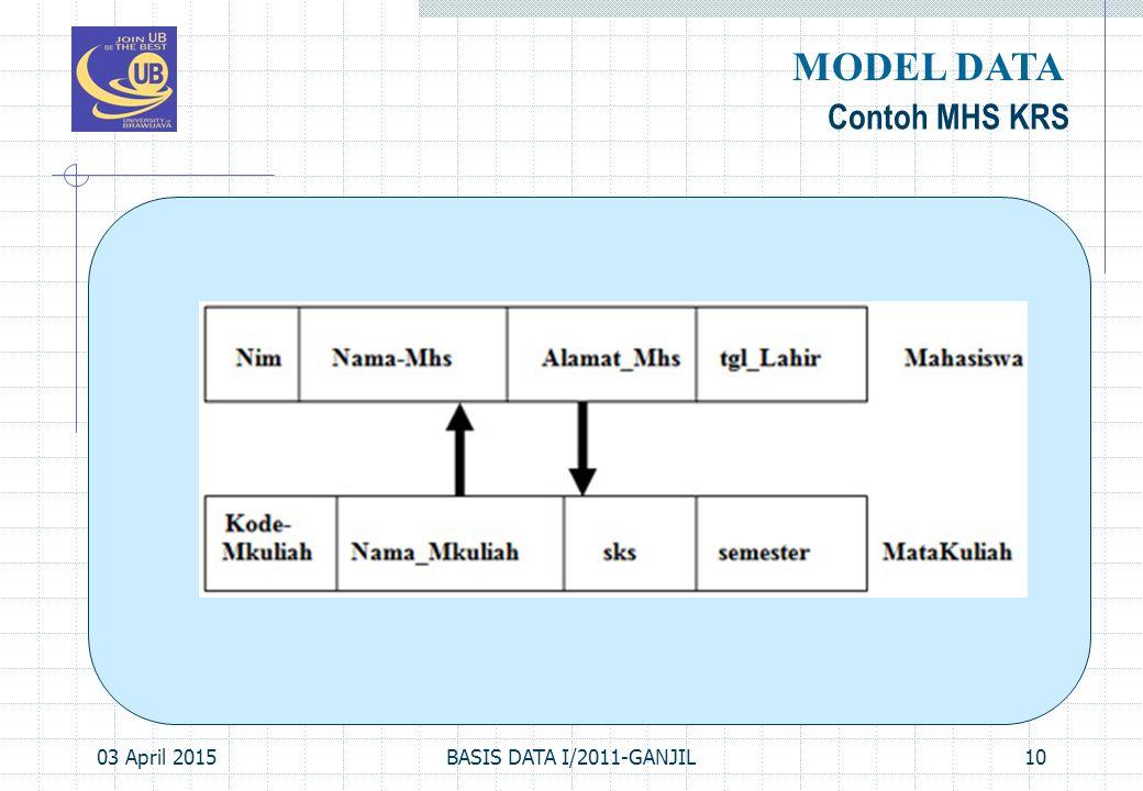 MODEL DATA Contoh MHS KRS 09 April 2017 BASIS DATA I/2011-GANJIL