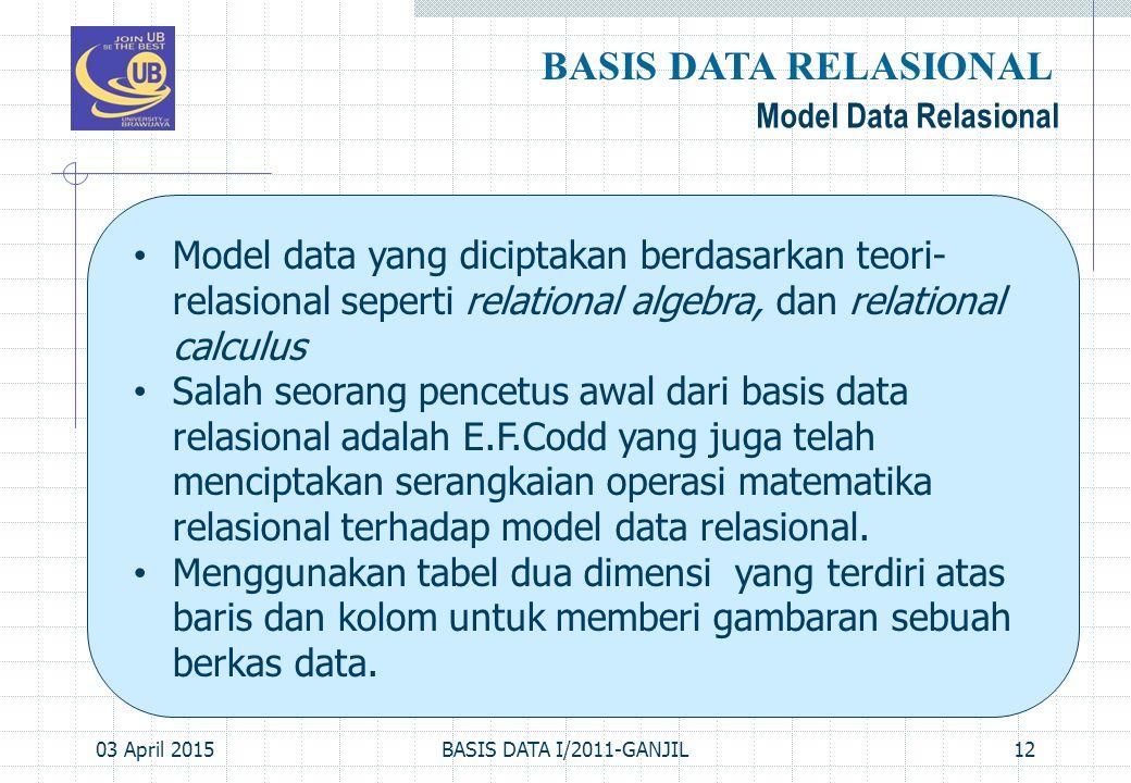 BASIS DATA RELASIONAL Model Data Relasional.