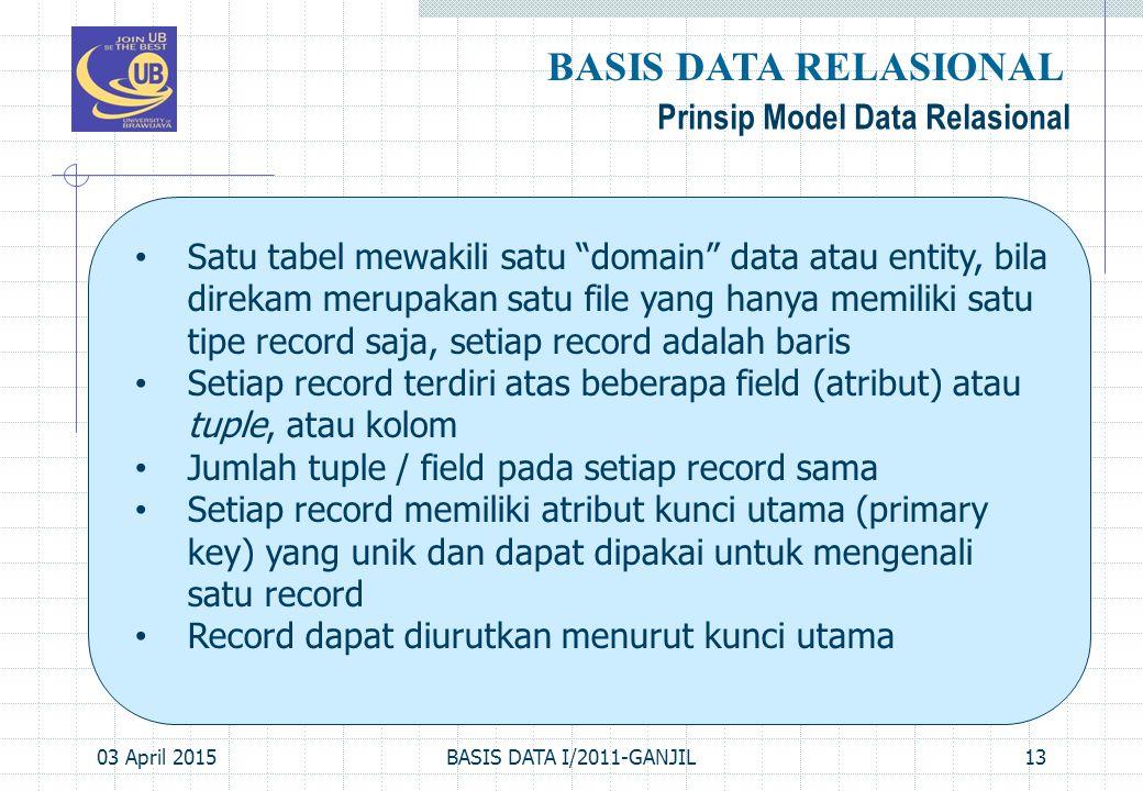 BASIS DATA RELASIONAL Prinsip Model Data Relasional
