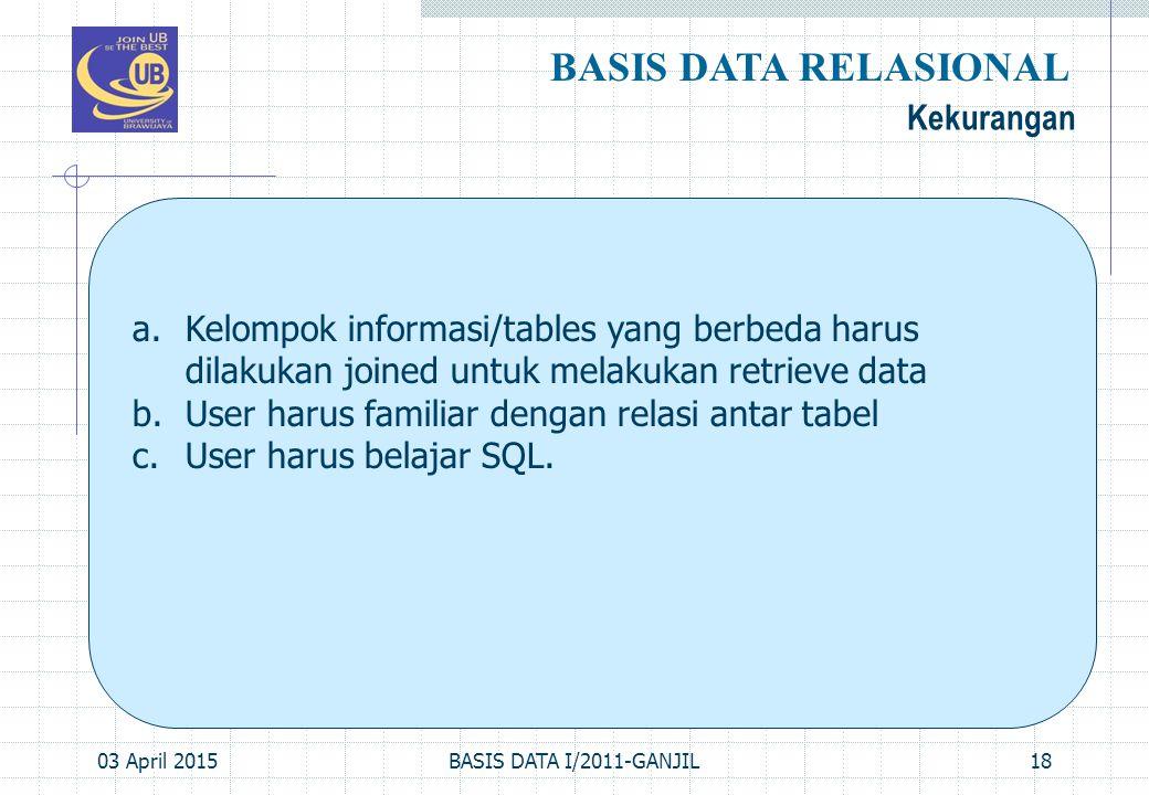 BASIS DATA RELASIONAL Kekurangan