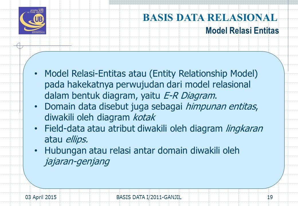 BASIS DATA RELASIONAL Model Relasi Entitas
