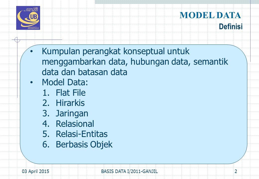 MODEL DATA Definisi. Kumpulan perangkat konseptual untuk menggambarkan data, hubungan data, semantik data dan batasan data.