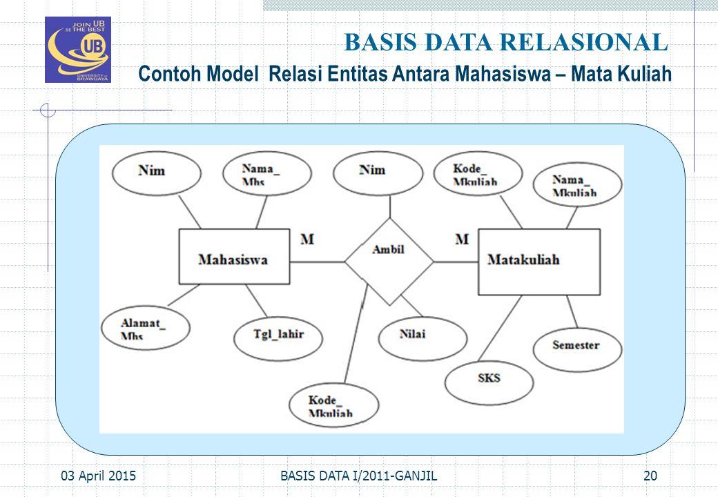 BASIS DATA RELASIONAL Contoh Model Relasi Entitas Antara Mahasiswa – Mata Kuliah.