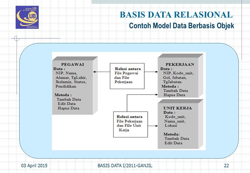 BASIS DATA RELASIONAL Contoh Model Data Berbasis Objek 09 April 2017