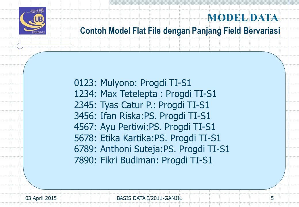 MODEL DATA Contoh Model Flat File dengan Panjang Field Bervariasi