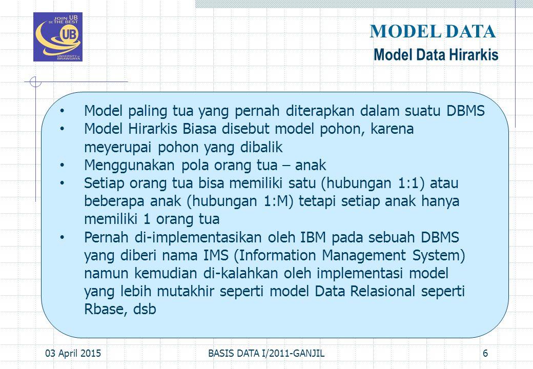 MODEL DATA Model Data Hirarkis