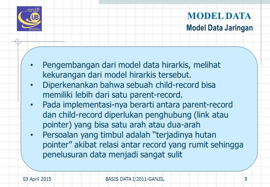 MODEL DATA Model Data Jaringan
