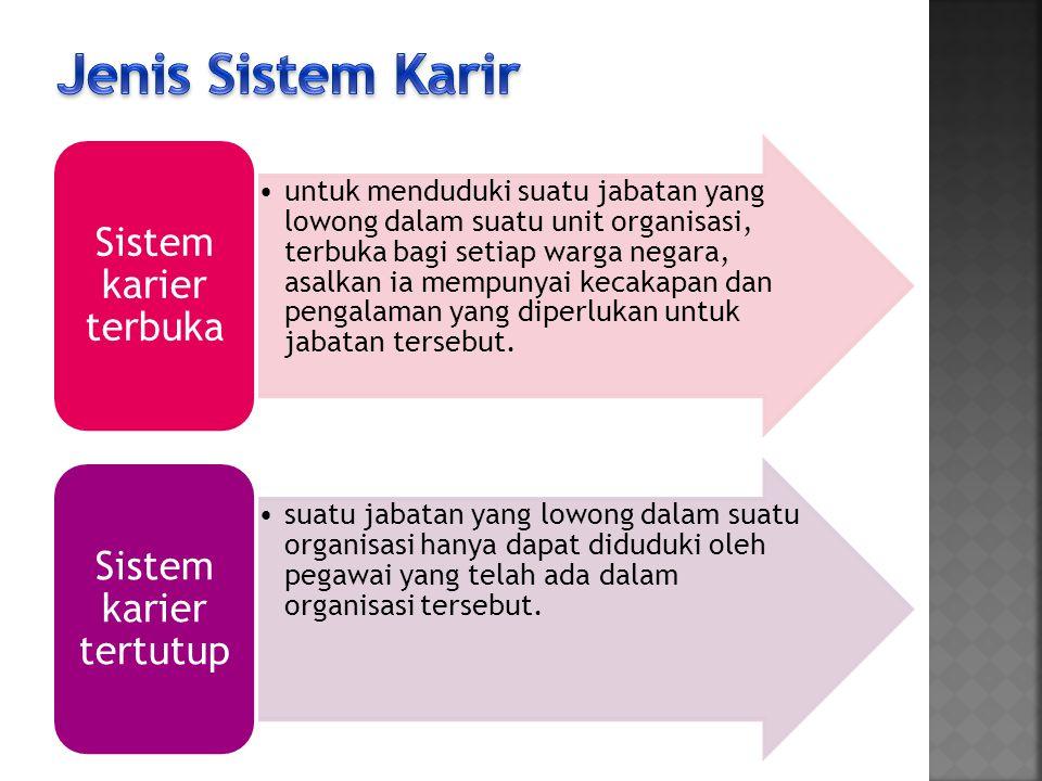 Sistem karier tertutup