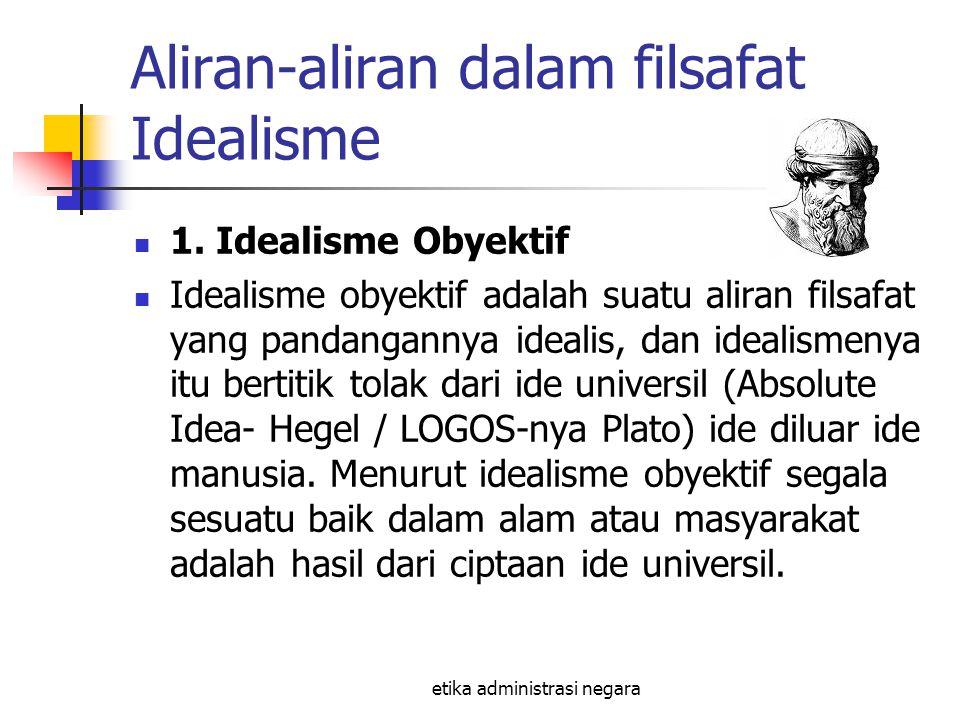 Aliran-aliran dalam filsafat Idealisme