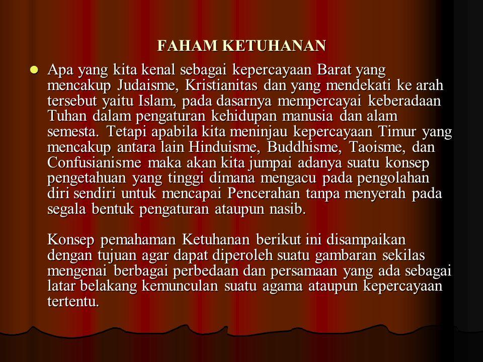 FAHAM KETUHANAN