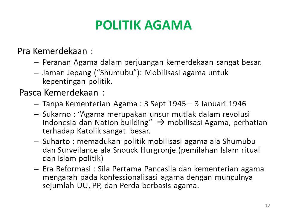POLITIK AGAMA Pra Kemerdekaan : Pasca Kemerdekaan :