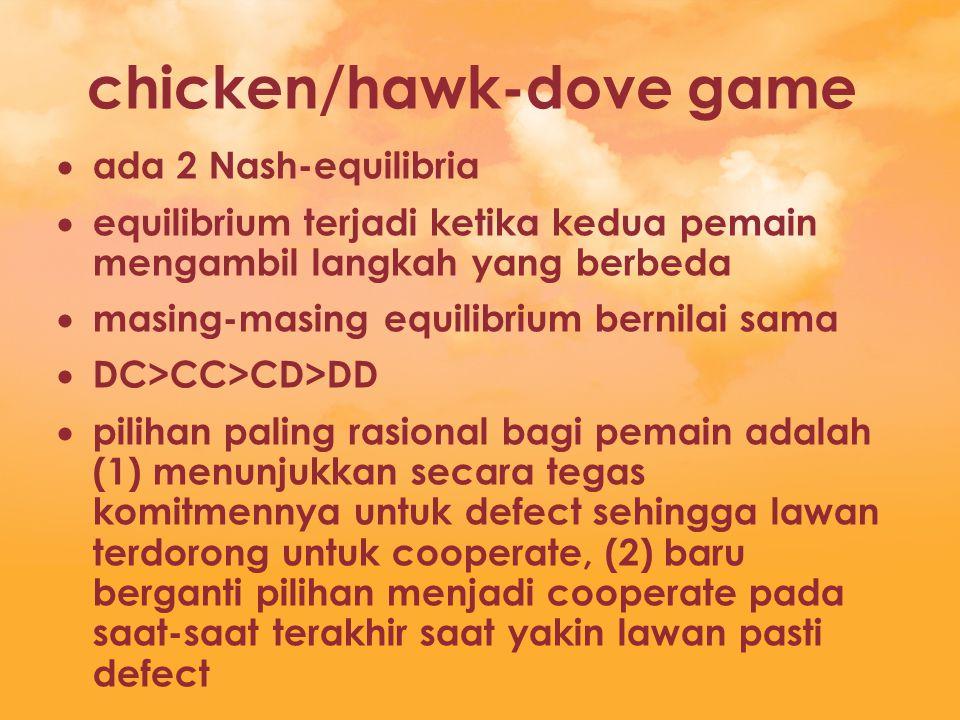 chicken/hawk-dove game