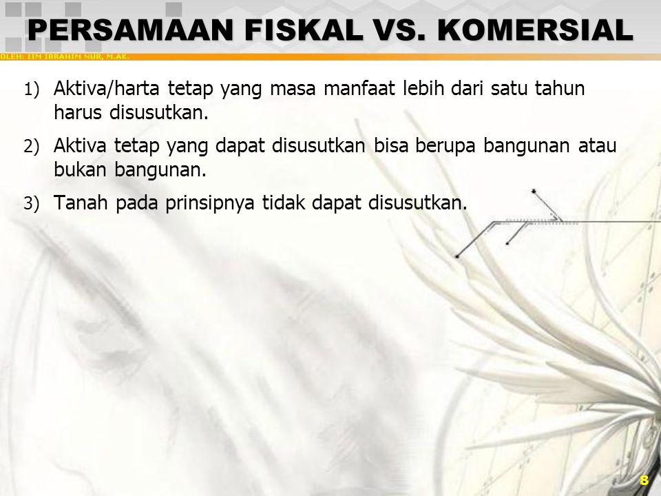 PERSAMAAN FISKAL VS. KOMERSIAL