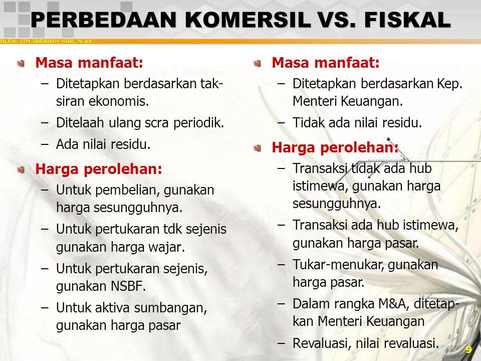 PERBEDAAN KOMERSIL VS. FISKAL