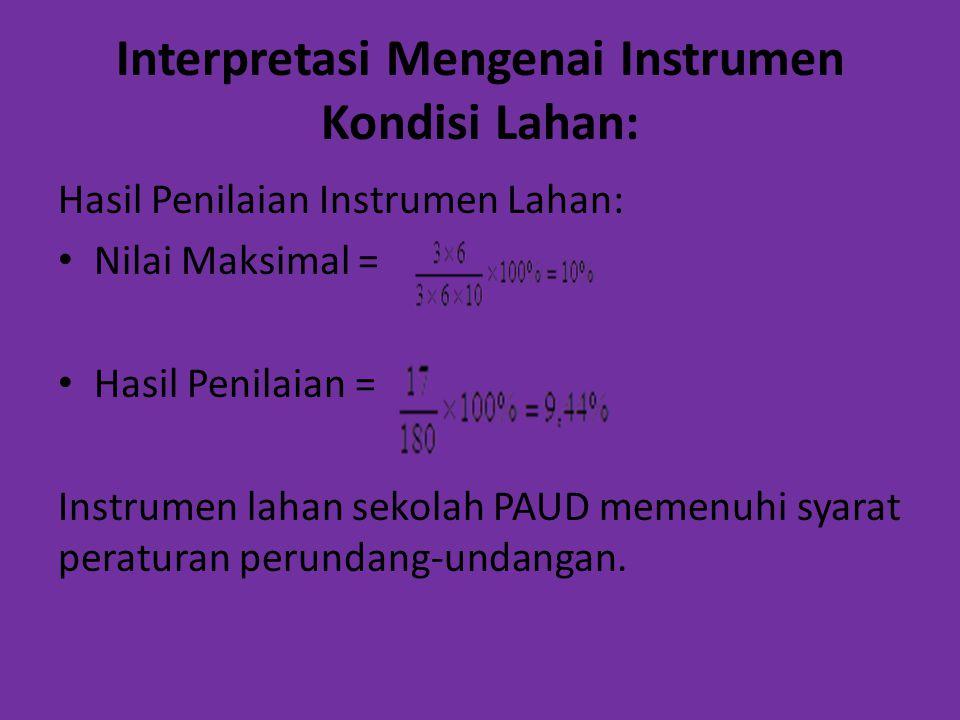 Interpretasi Mengenai Instrumen Kondisi Lahan: