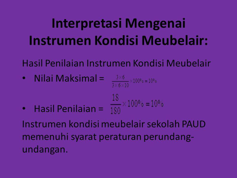 Interpretasi Mengenai Instrumen Kondisi Meubelair: