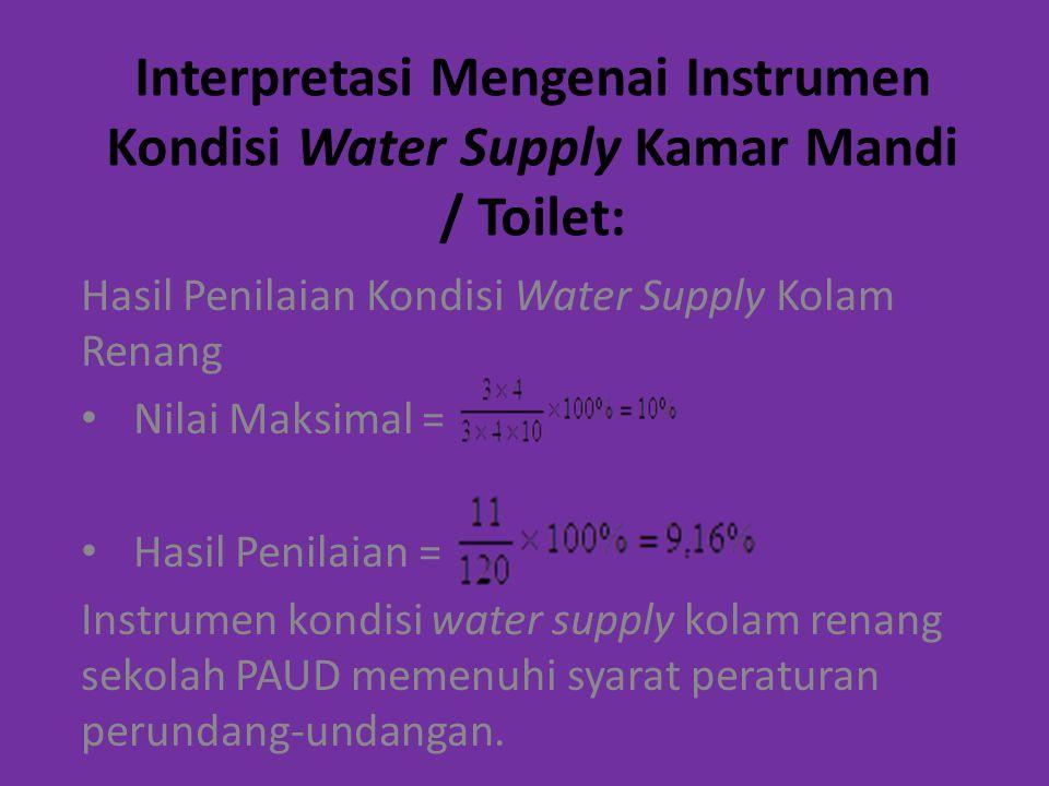 Interpretasi Mengenai Instrumen Kondisi Water Supply Kamar Mandi / Toilet: