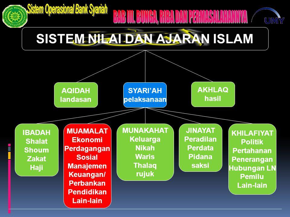 SISTEM NILAI DAN AJARAN ISLAM