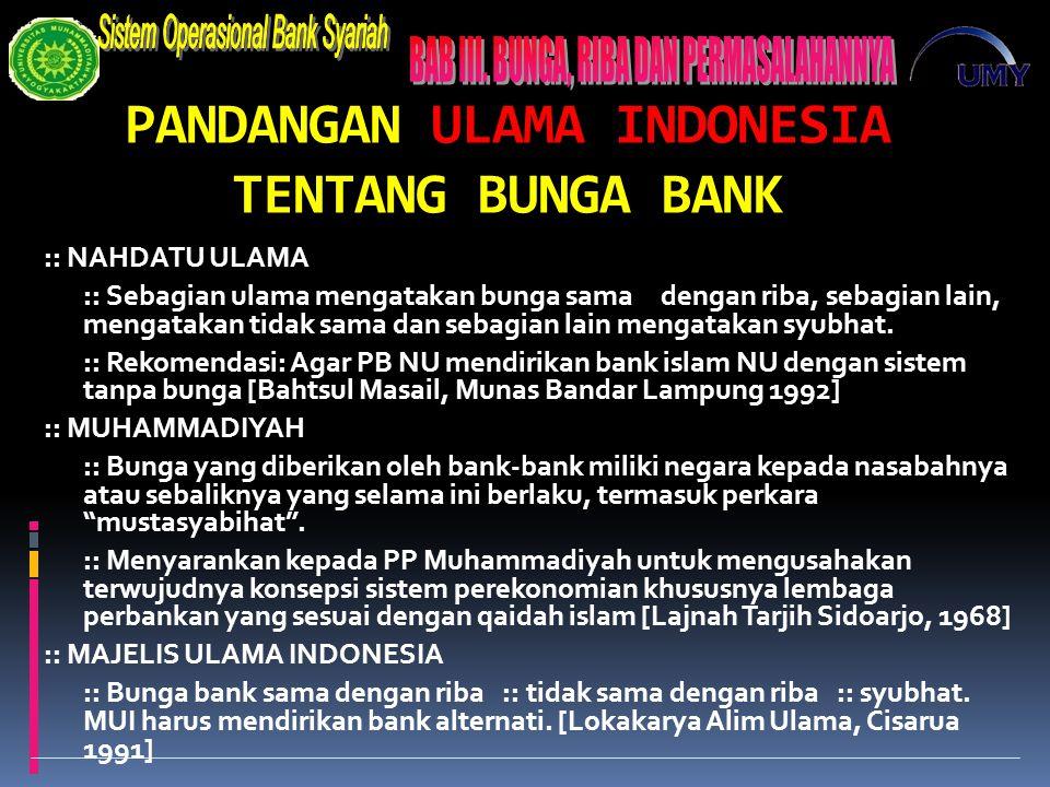 PANDANGAN ULAMA INDONESIA TENTANG BUNGA BANK