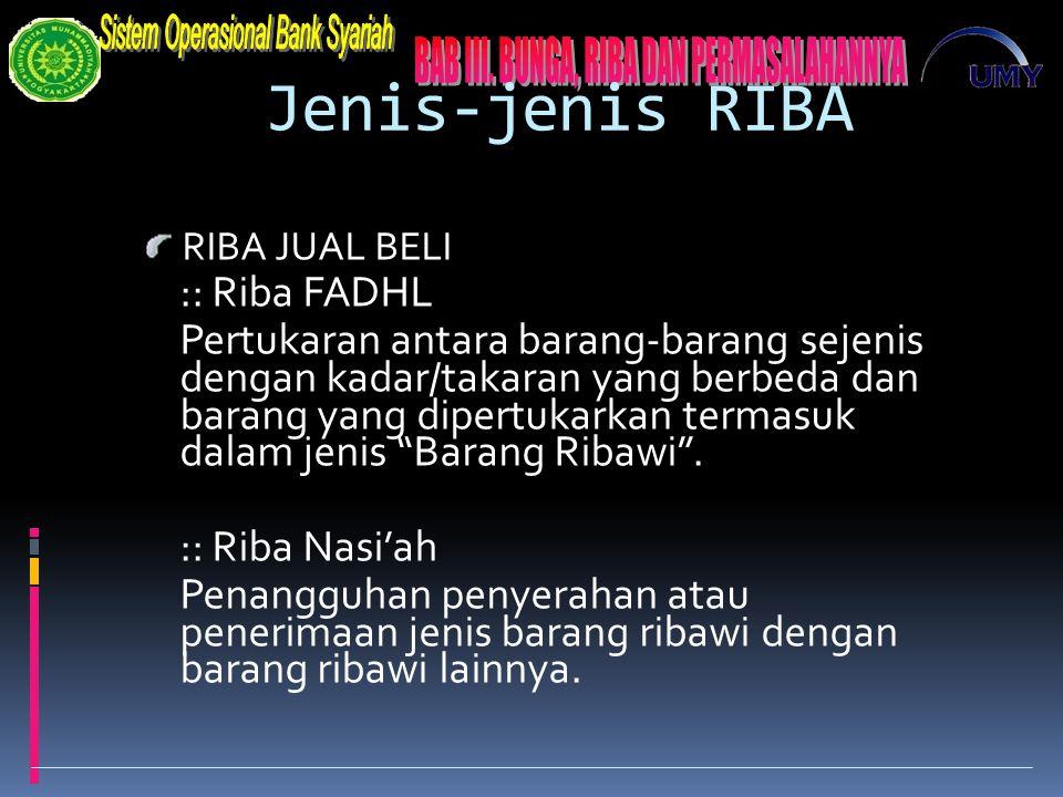 Jenis-jenis RIBA :: Riba FADHL