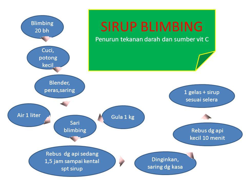 SIRUP BLIMBING Penurun tekanan darah dan sumber vit C Blimbing 20 bh