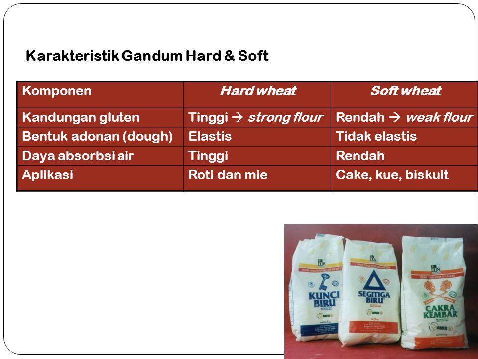 Karakteristik Gandum Hard & Soft