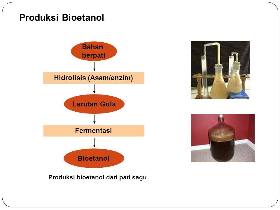 Hidrolisis (Asam/enzim)