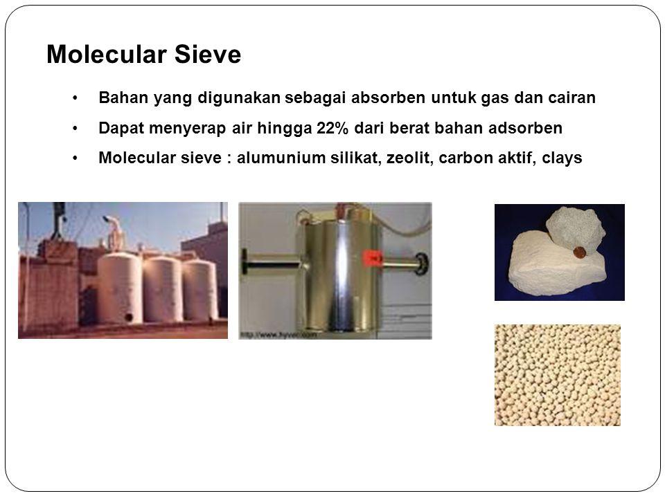 Molecular sieve skala kecil