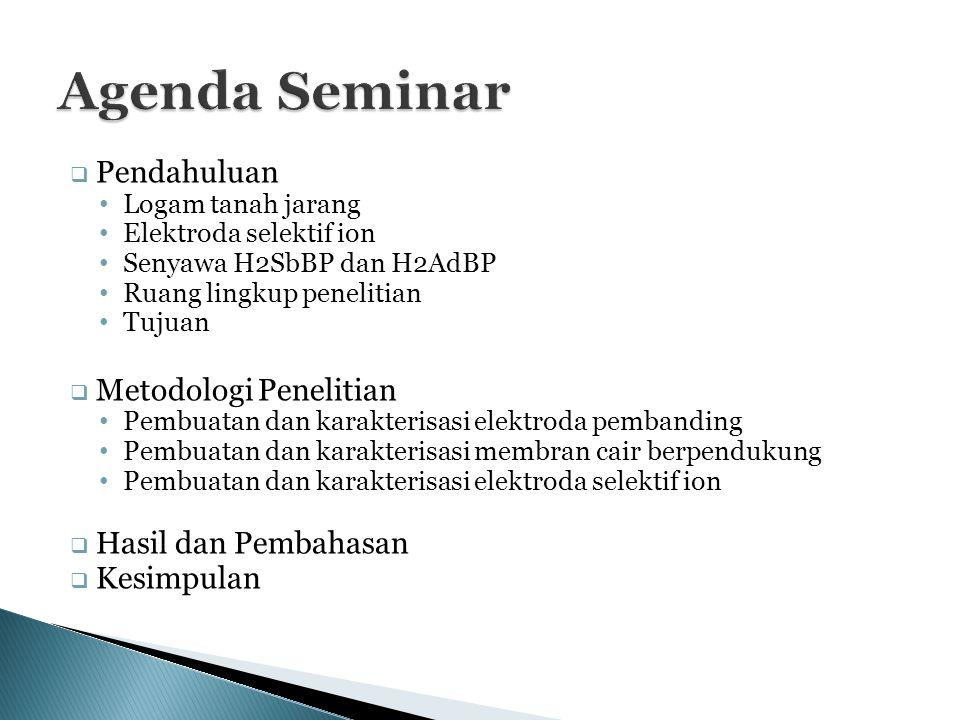 Agenda Seminar Pendahuluan Metodologi Penelitian Hasil dan Pembahasan